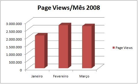 page_views_kerodicas_com