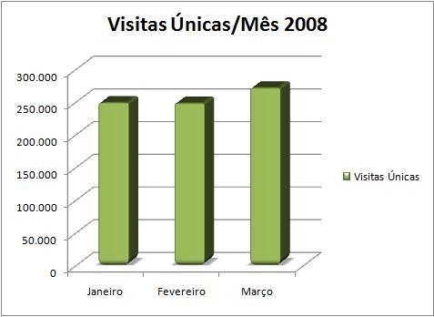 visitas_unicas_kerodicas_com
