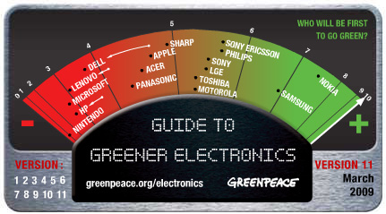 greenpeace_marco_electronica