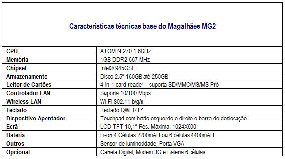 mg2_caracteristicas