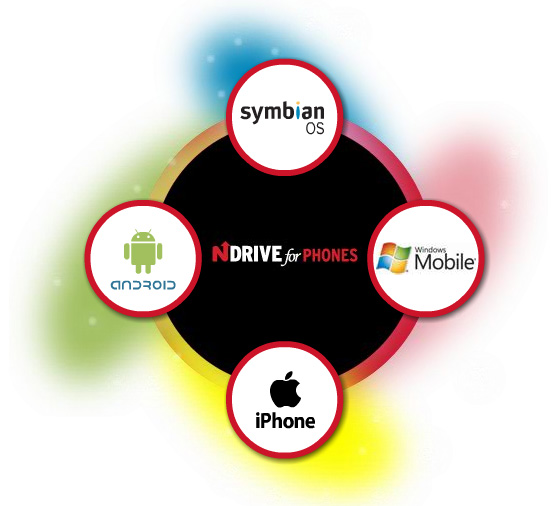 ndrive_mobile