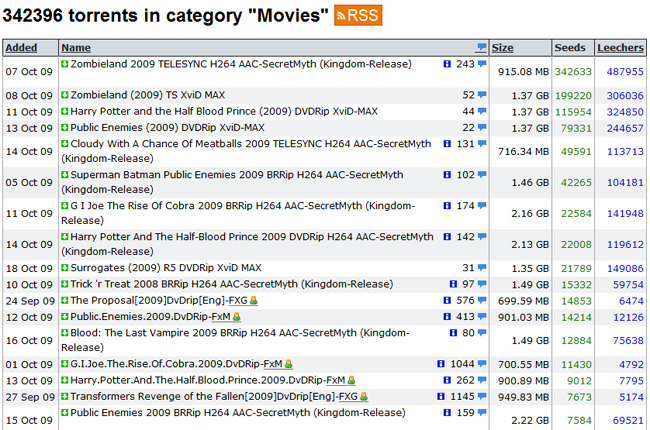 torrents_movies