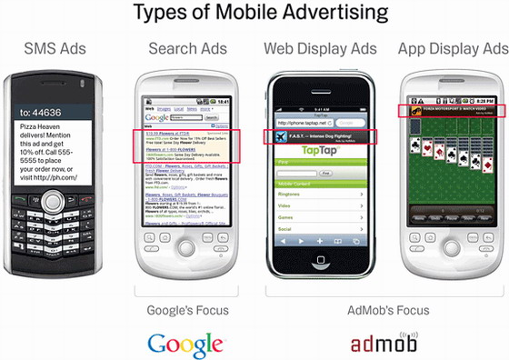 Google-AdMob-buy