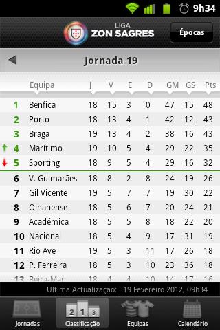 Liga_Mobile_KERODICAS_03