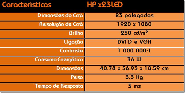 Tabela Caracteristicas HP 23xLED